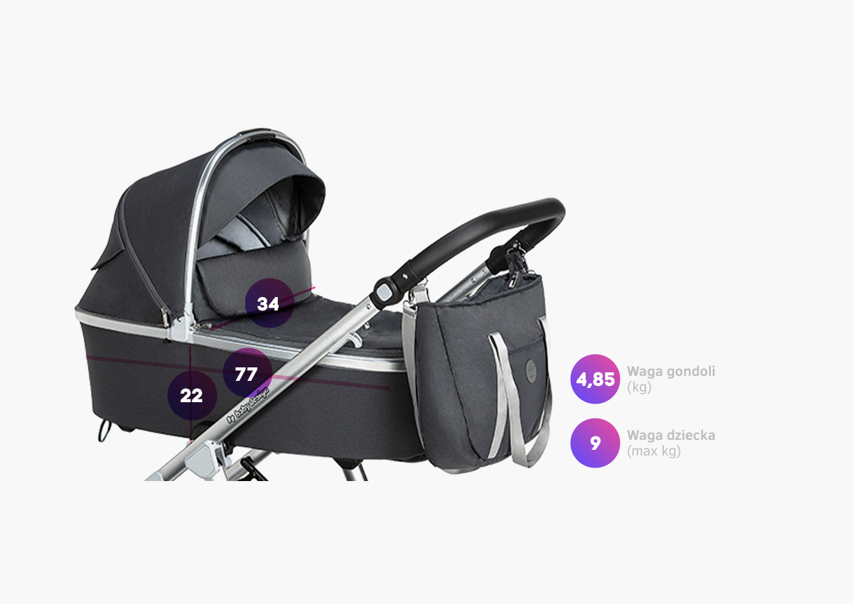https://babydesign.eu/wp-content/uploads/2020/07/sama-gondola1.jpg