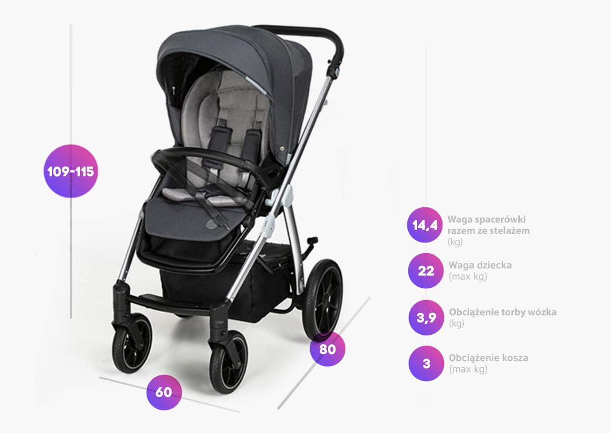 https://babydesign.eu/wp-content/uploads/2020/07/spacer%C3%B3wka-z-koszem1.jpg